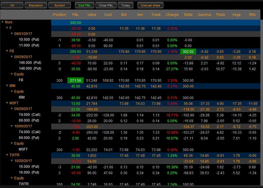 TradeHawk Risk Portfolio