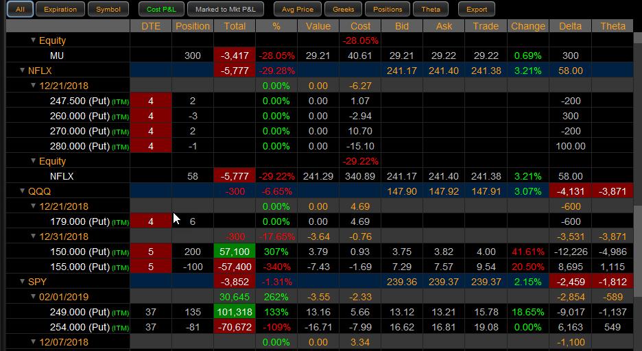 TradeHawk Hawk Risk Panel